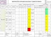 Matriz de riesgo iper – elaboramos - iper-sunafil